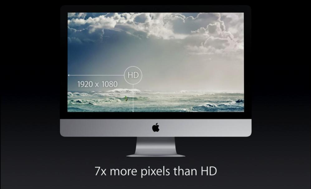 MacPro(Late2013)、OSX10.10.3で5K出力に対応した模様